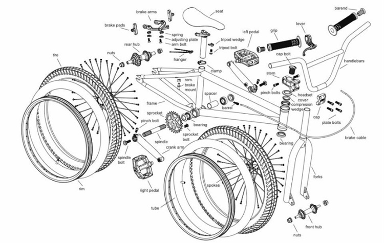 bicycle parts detailed