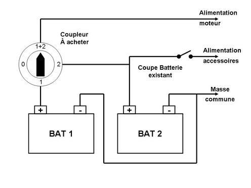 2 battery marine schema cablage