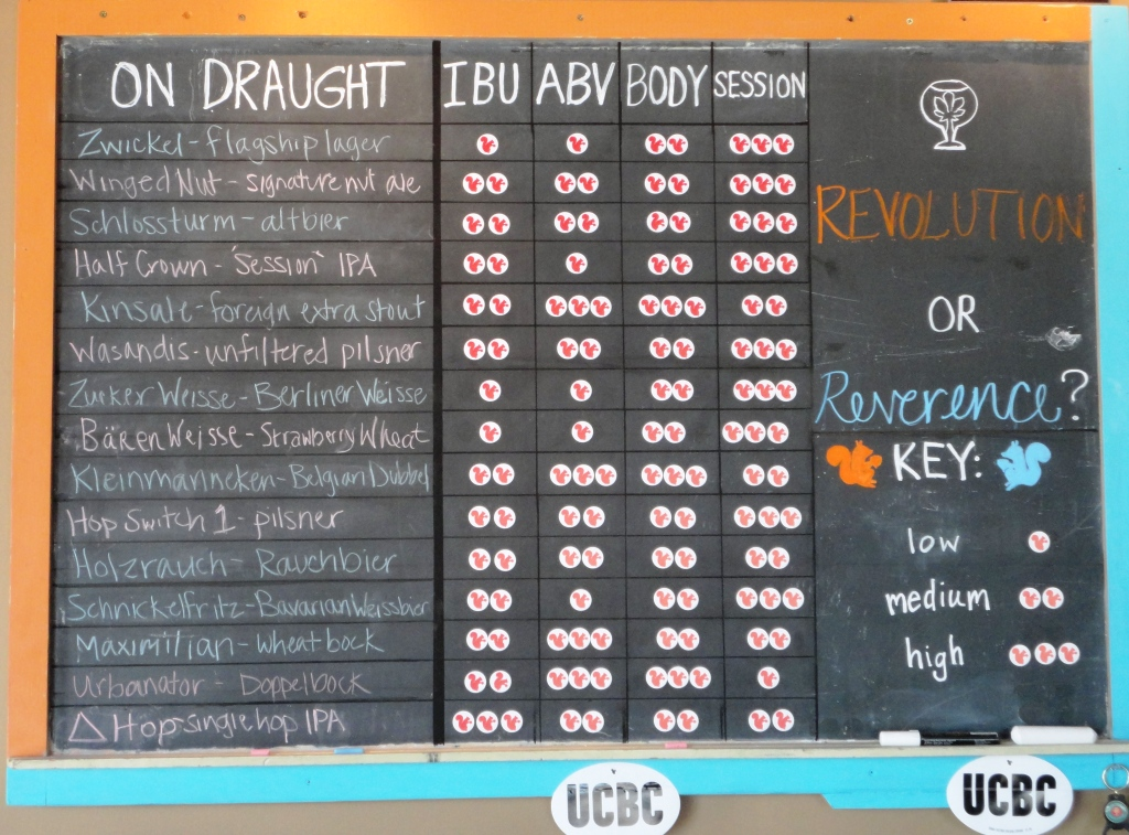 12 best Chalkboard images on Pinterest Chalkboards, Bar menu and - beer menu
