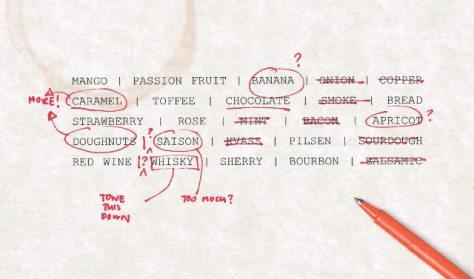 Editing beer (illustration).