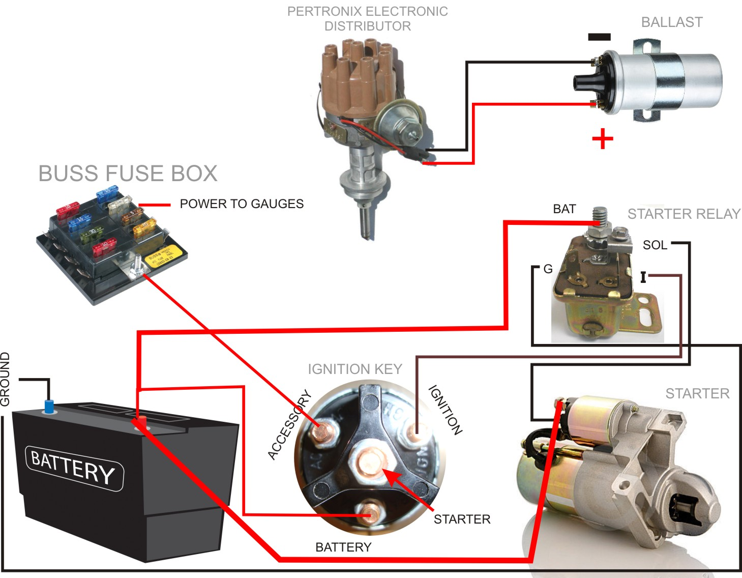 sbc engine test stand wiring diagram
