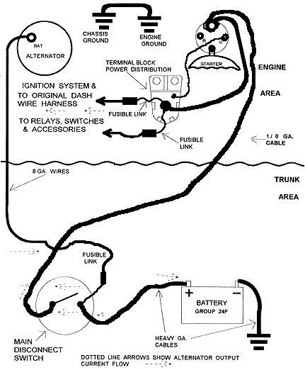 battery kill switch diagram - Moparts Forums