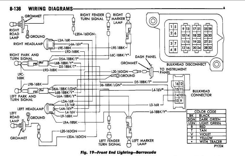 1971 Cuda Wiring Diagram Wiring Diagrams