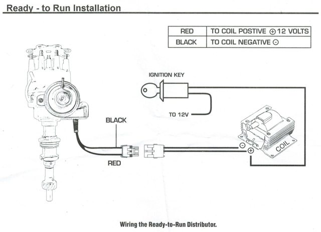 smart car headlight wiring