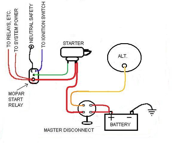 wiring a master disconnect switch