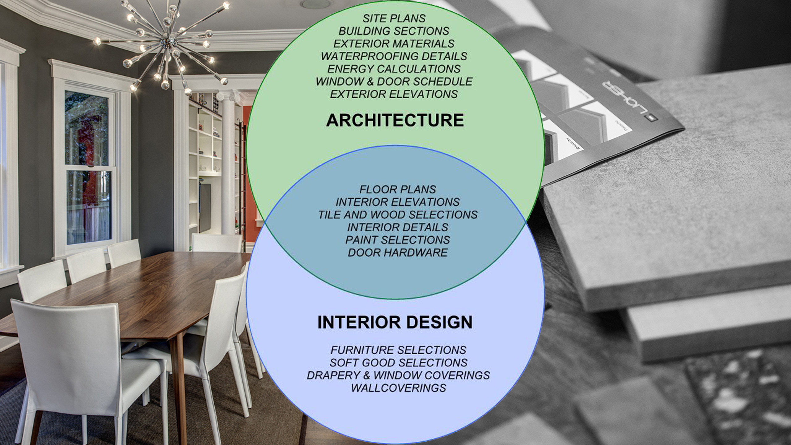 Design Interieur Architecture Architecture Vs Interior Design Board And Vellum