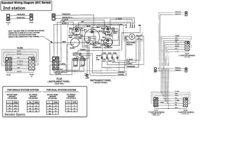 DOC ➤ Diagram Cummins 6bt Marine Wiring Diagram Ebook Schematic