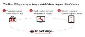 The Boat Village_enhancements