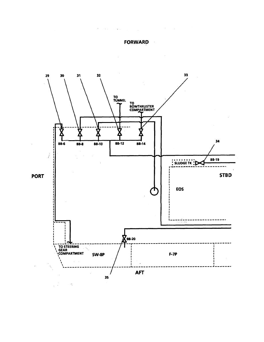 piping diagram ballast system