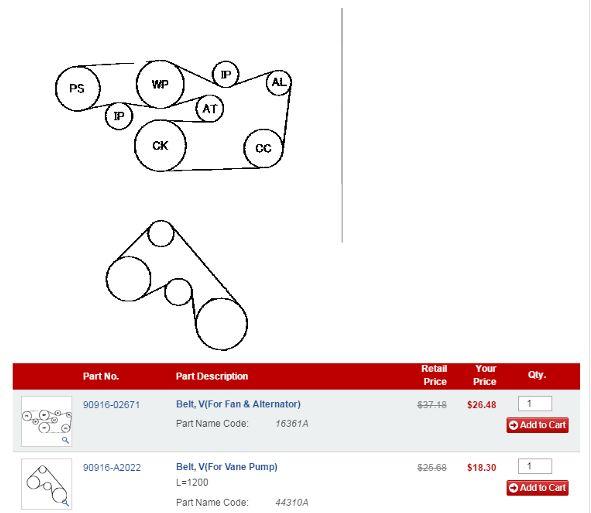 2011 Toyota Camry 25 Serpentine Belt Diagram ✓ The Amazing Toyota