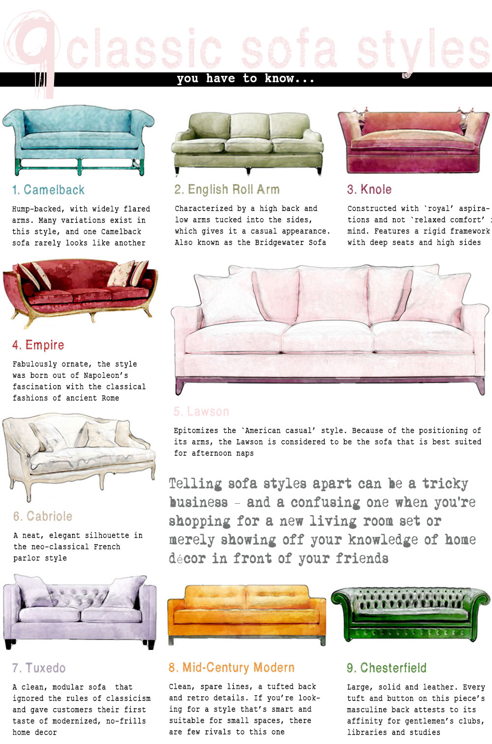 Design Types Of Couches different types of couches convertible sofas u vurni with simple the ultimate sofa styles guide bodmin magazine couches