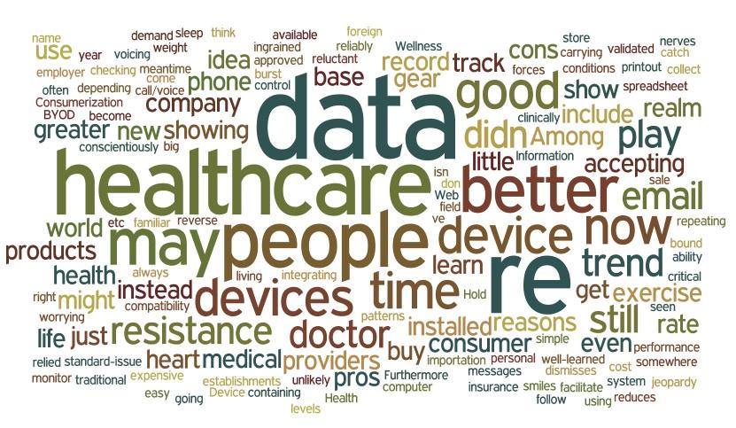 Consumerization of Healthcare