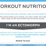 Bodytype Workout Nutrition