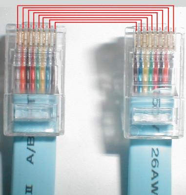 Db9 Pin Diagram Wiring Diagram