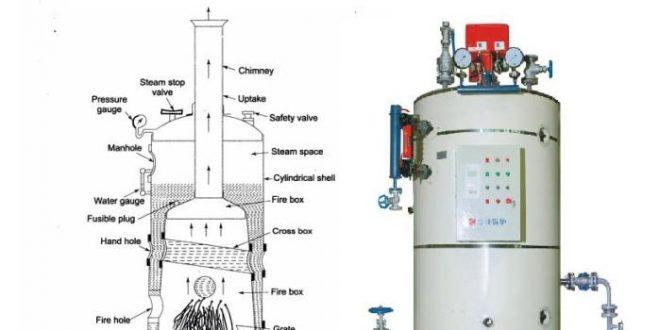 Simple Vertical Boiler Working