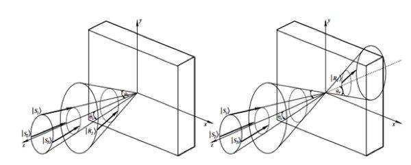 quantum computing with off-the-shelf hologram tech