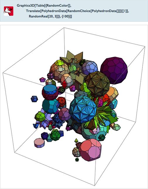 tweet-a-program-polyhedron-cloud-random