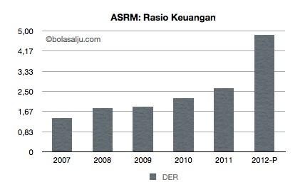 ASRM-rasiokeuangan