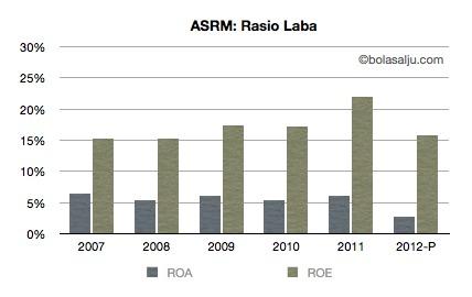 ASRM-rasiolaba