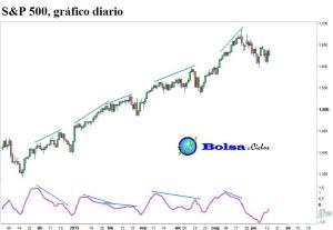 Divergencias clásicas 1 17062013