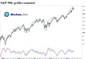 Divergencias clásicas 2 17062013