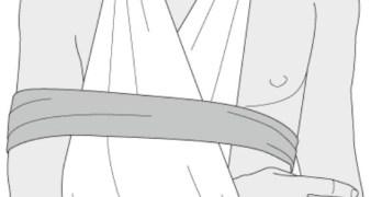 Fracture Splints – Why Splint a Fracture?