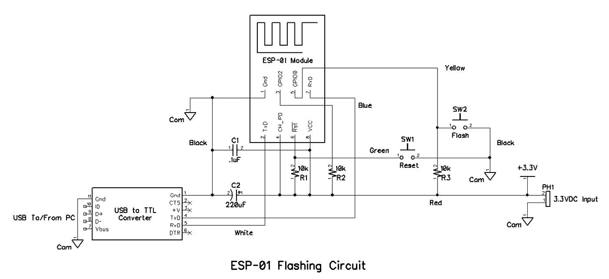 circuit board programming