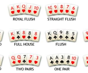 Starszeństwo w pokerze czyli układy kart i typowanie zwycięzcy