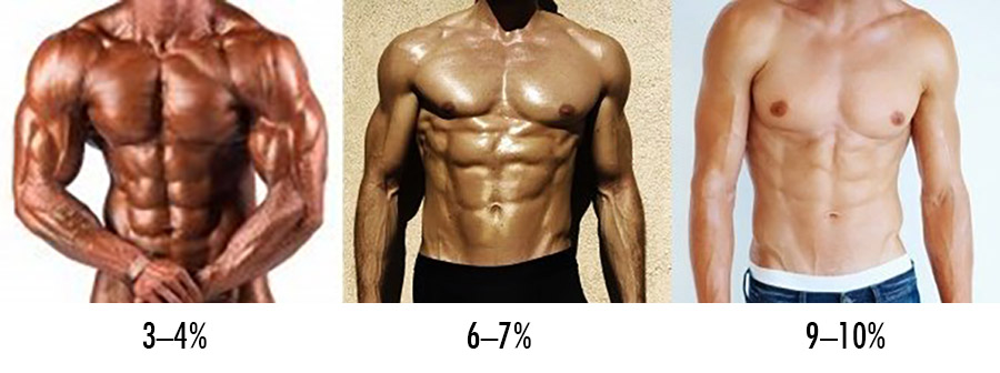 Male body fat percentage chart comparison Nerd Fitness \u2014 Bony to Beastly - body fat chart