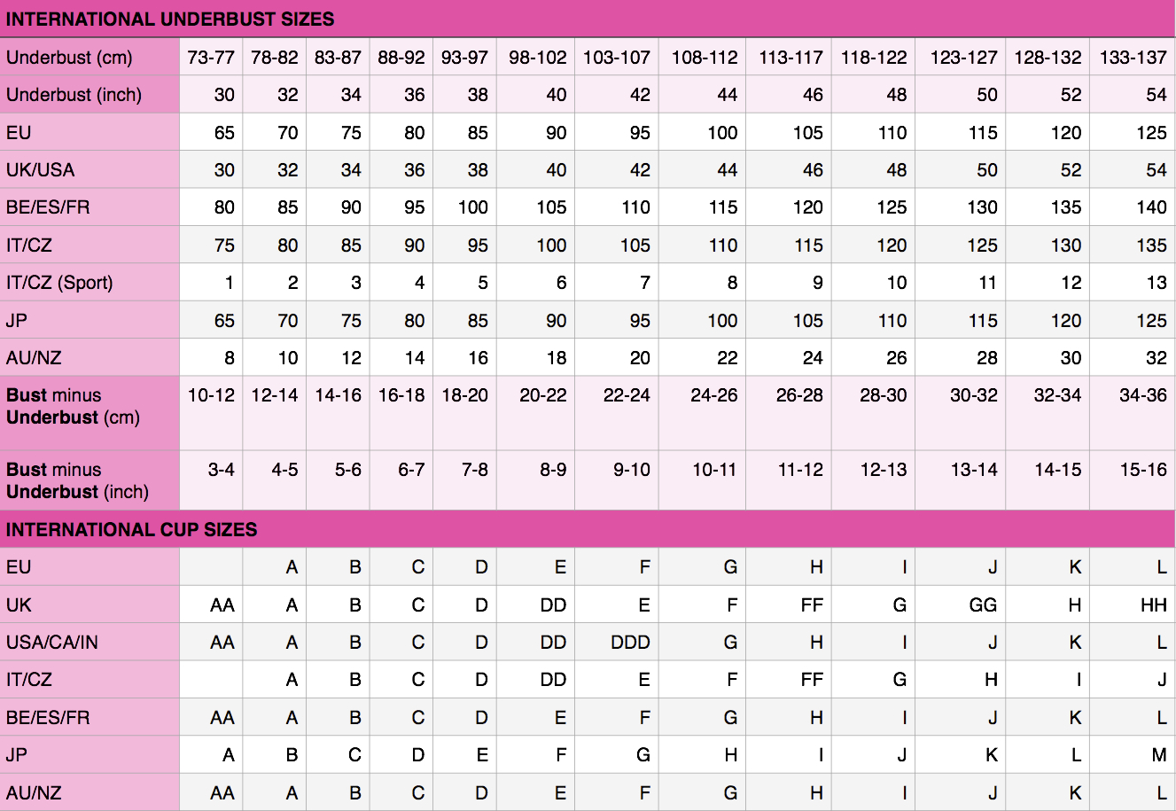 international size chart Our international size charts let you figure out your sizing conversion, whether you are a 75B or a 12B! An easy way to compare sizing with international lingerie, simply hover over your current size and watch the pink bars highlight all your international sizing conversions.