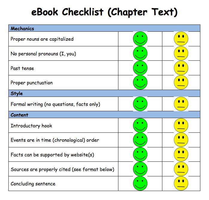 Creating and publishing a collaborative ebook - Book Creator app - creating checklist