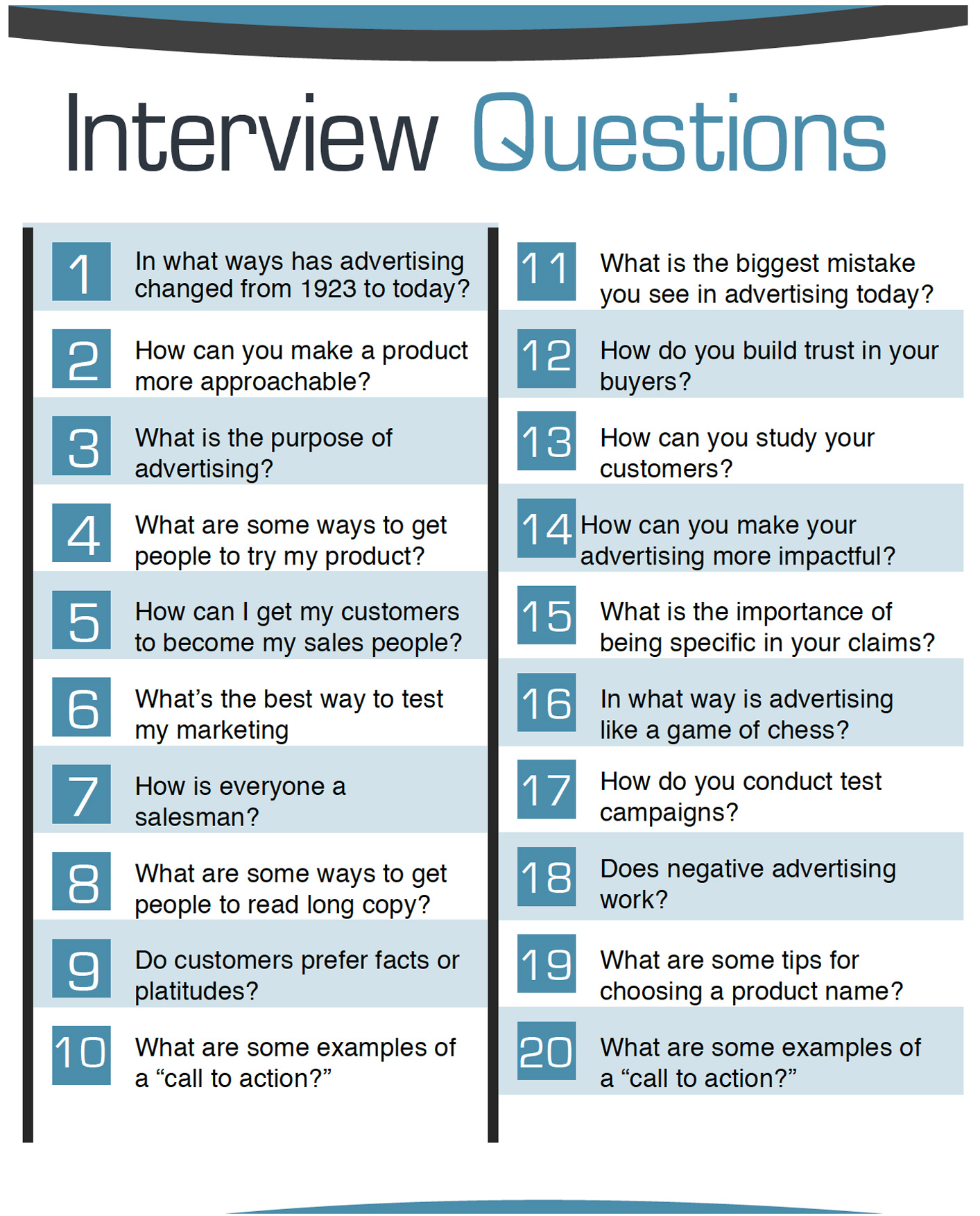 receptionist test questions