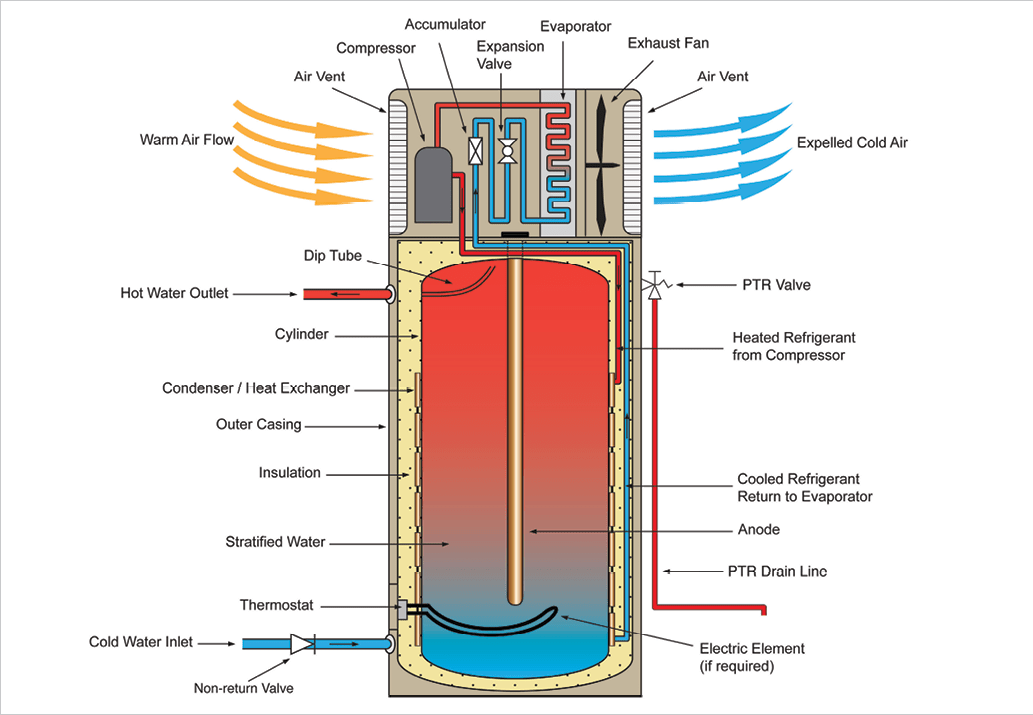 house wiring diagram heater