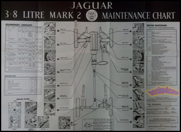 Jaguar 340 Wiring Diagram Wiring Diagram