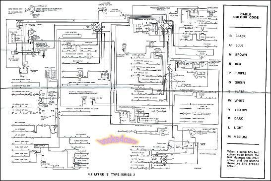 Jaguar Xke Wiring Diagram Wiring Diagram Libraries