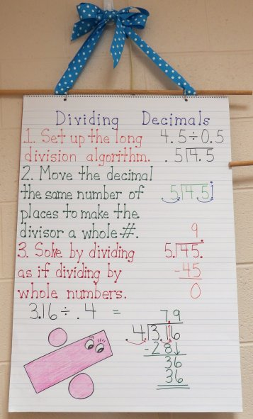 Math Anchor Charts - Great for Upper Elementary Teachers