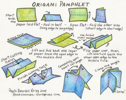 How to Make an Origami Pamphlet \u2013 Playful Bookbinding and Paper Works