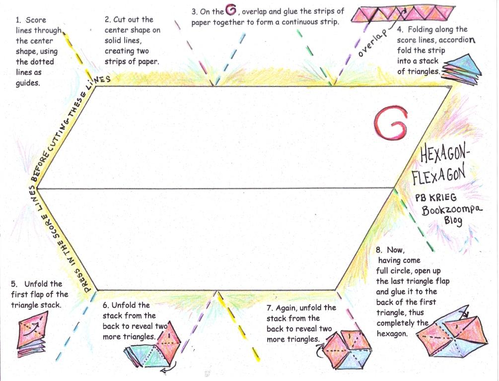 how to make a hexaflexagon \u2013 Playful Bookbinding and Paper Works - hexaflexagon template