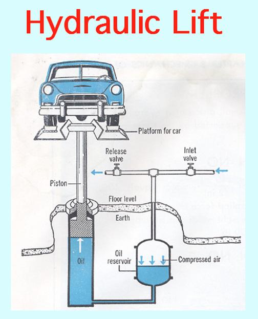 Car Hydraulic Wiring Diagram Wiring Diagram