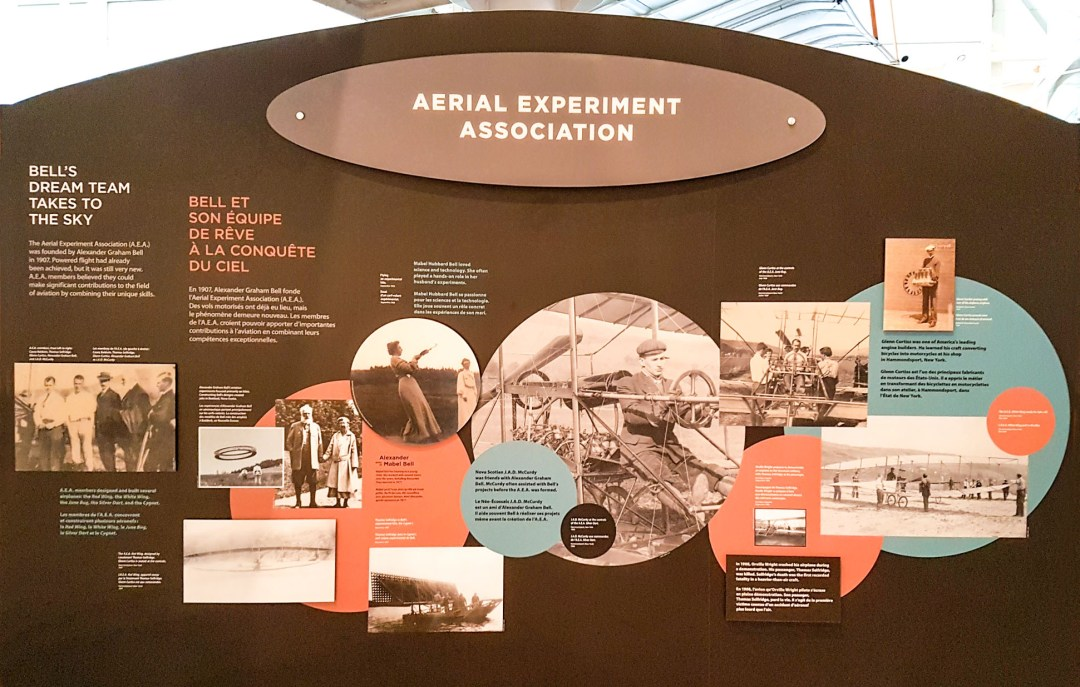 Bell's Dream Team Aerial Experiment Association