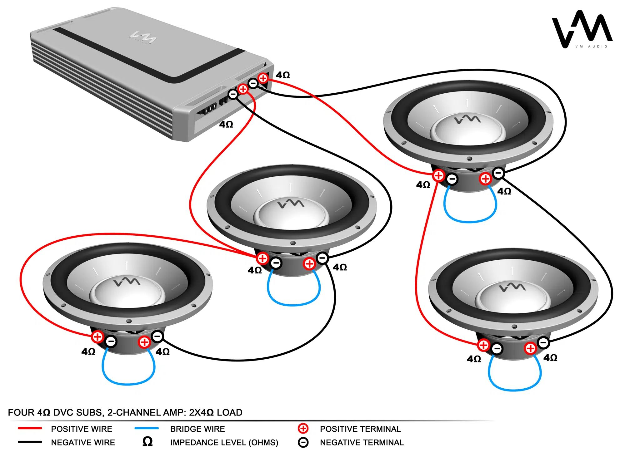 how to wire two dual voice coil subwoofers to a two channel amplifier