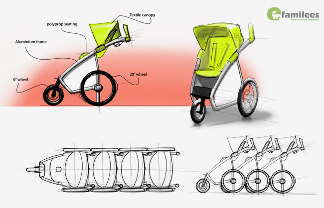 Buggy Onderdelen Belgie Boonen Design Studio Project Buggybooker