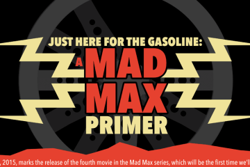 Mad-Max-Primer (1)