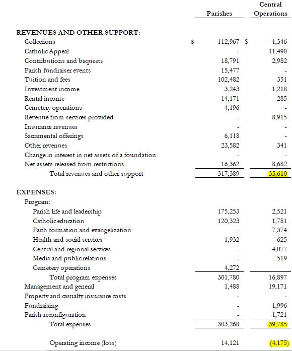 finance report template hitecauto - monthly financial report sample