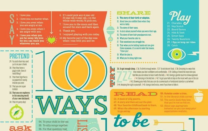 100 Ways to be Kind to Your Child Poster - Bounceback Parenting
