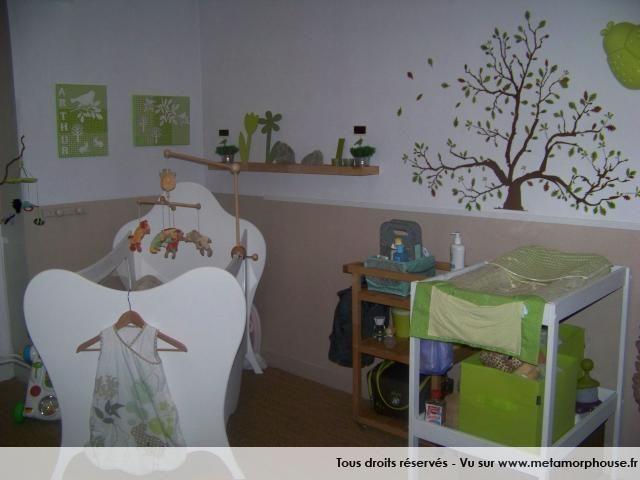 Peinture Chambre Enfant Mixte
