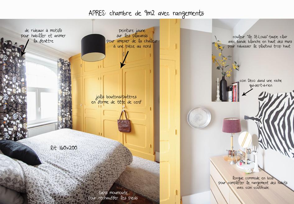 Chambre Adulte Zen Deco | Ambiances Déco Pour L\'entrée | Trouver Des ...