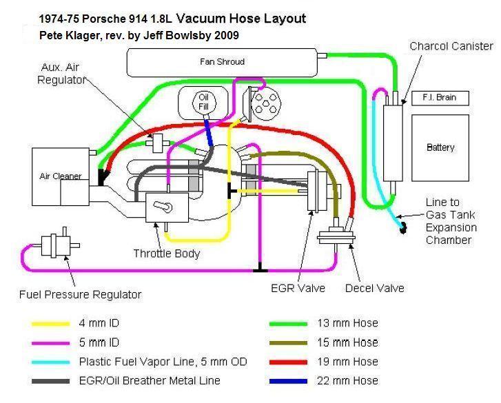 Porsche 914 Engine Dolly Diagram circuit diagram template