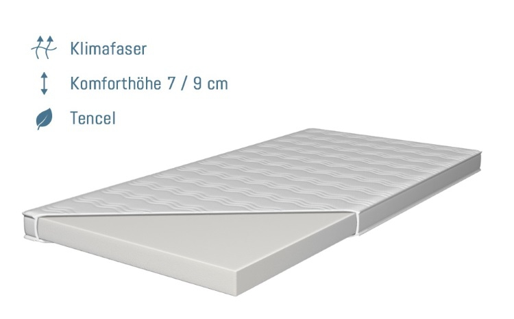 Kaltschaum Oder Latex Latex Topper 160x200. Zipzu Latex Topper. Topper L Tex Env