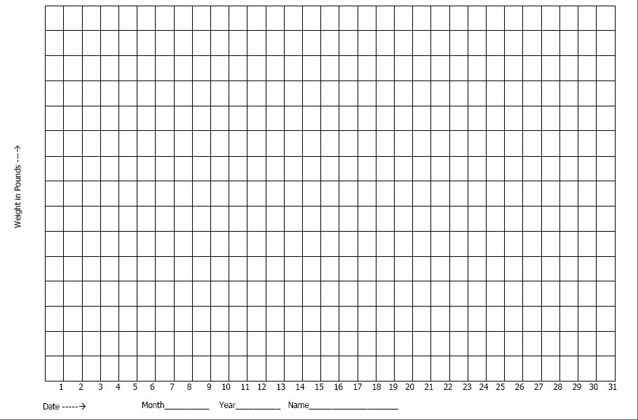 bar charts graphs